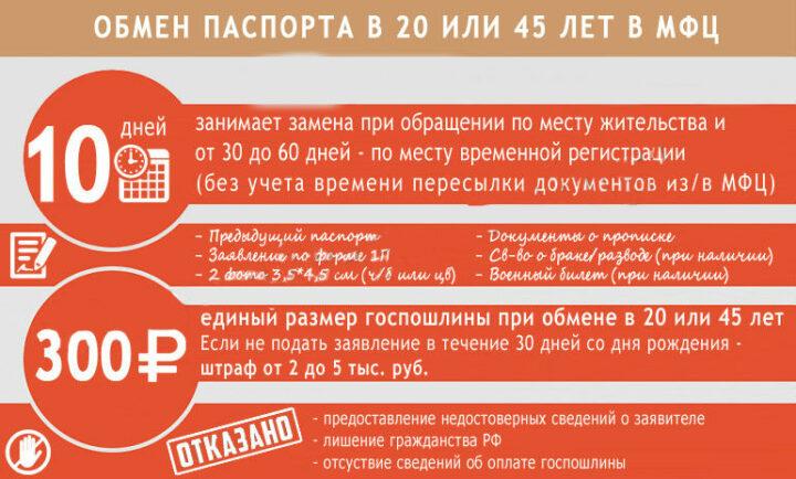 Обмен паспорта в 20 и 45 лет