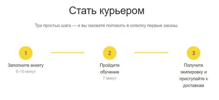 Работа в Яндекс Еде