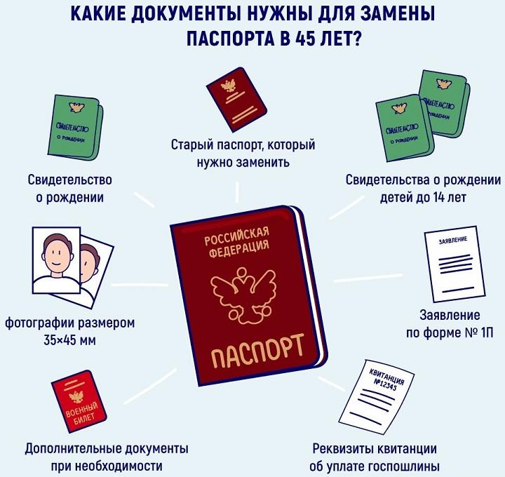 Смена паспорта в 45 лет